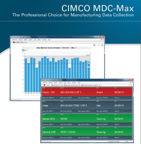 MDC-Max