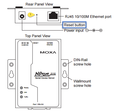 Moxa 5110 Reset Button