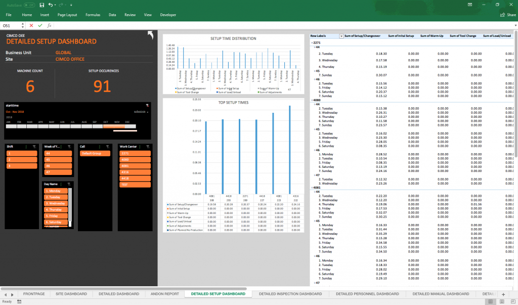 CIMCO MDC Report in Excel