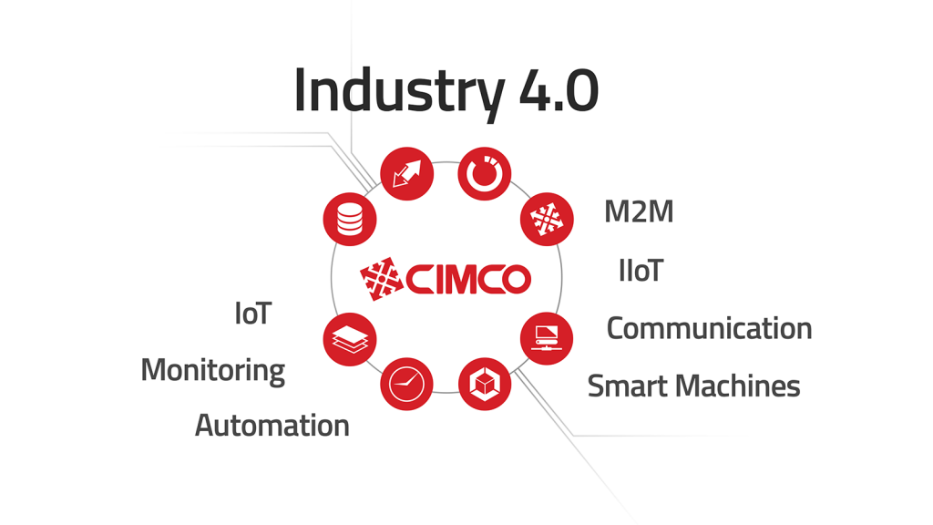 CIMCO DNC-Max role as Industry 4.0 Middleware
